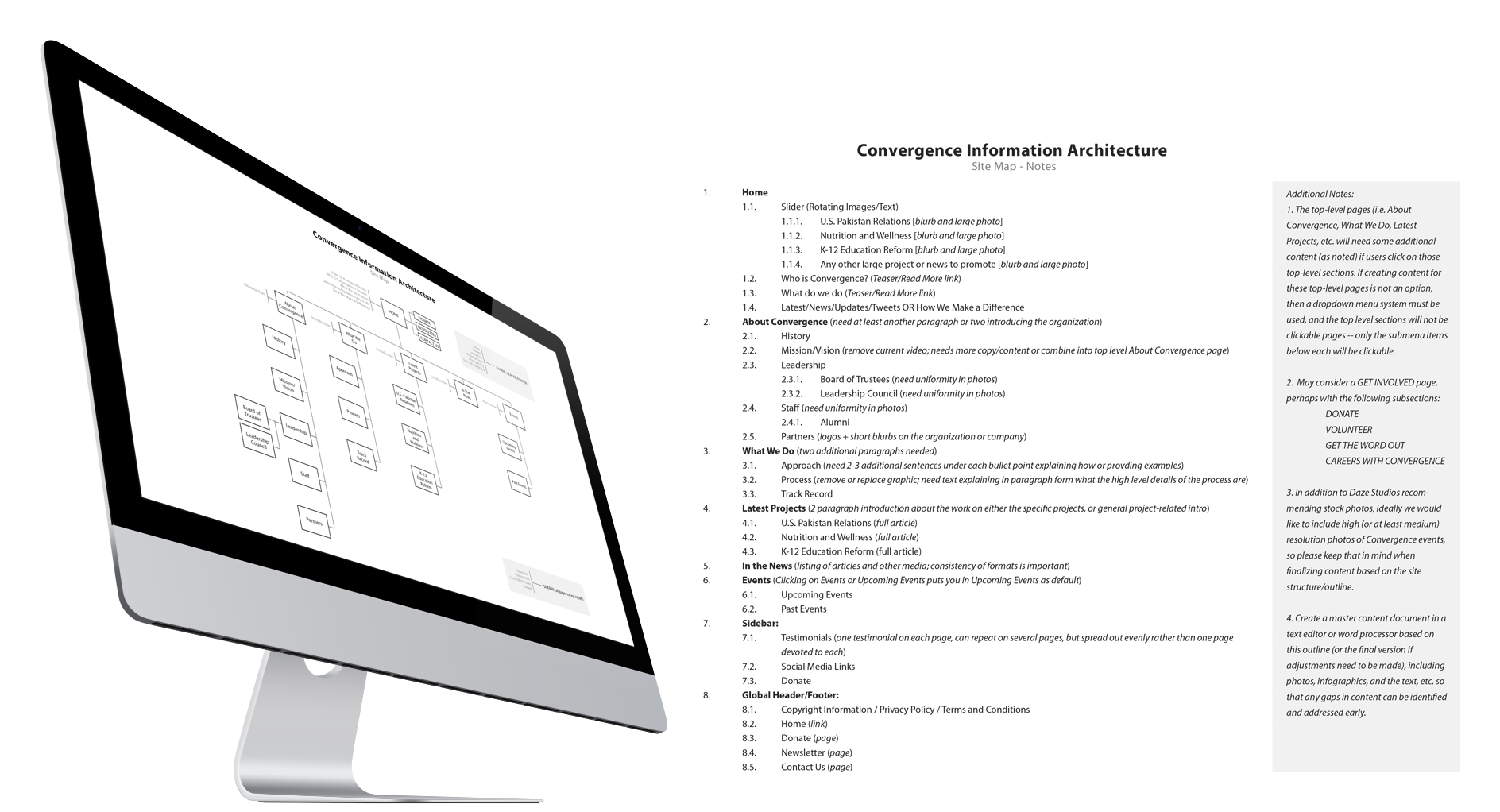 Portfolio Gallery - Convergence site map and information architecture